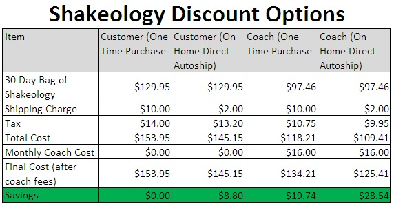 shakeology-discount-coupon